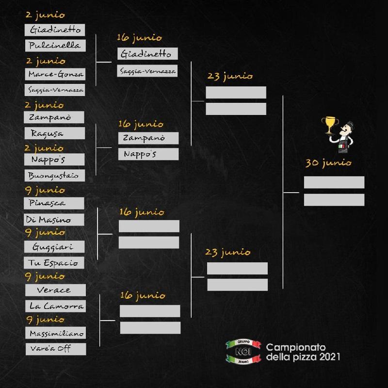 La llave muestra los resultados de la primera fase correspondientes a los grupos 1 y 2 (arriba) y abajo los enfrentamientos de los grupos 3 y 4 cuyas votaciones comenzaron hoy.