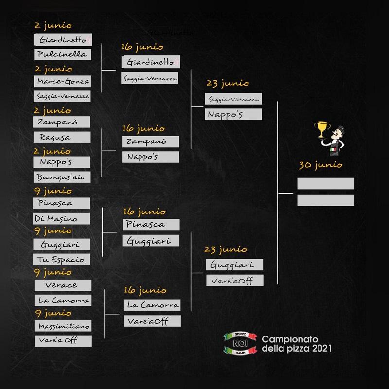 Así quedó el cuadro de clasificación del campeonato de la pizza tras cumplirse la segunda fase.